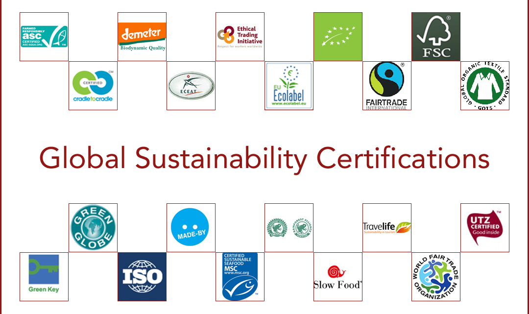 Collage of sustainable certifications